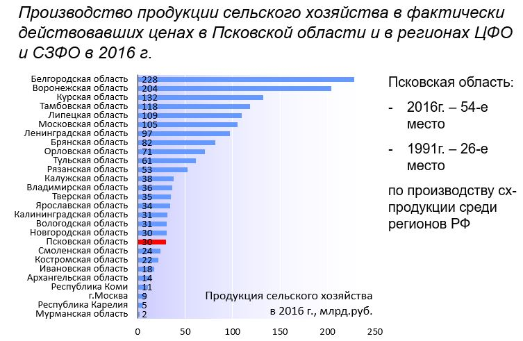 pskov_041217_ (12)