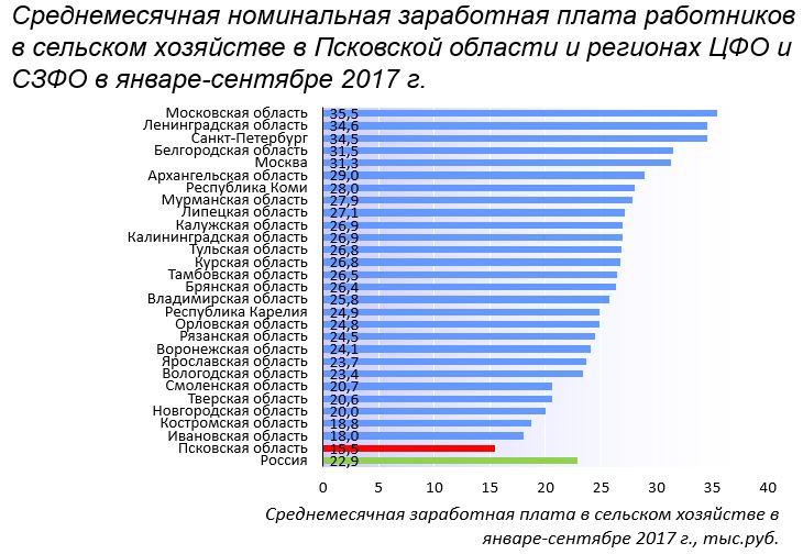 pskov_041217_ (21)